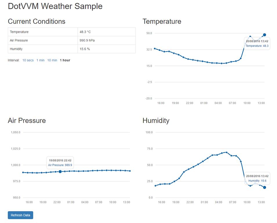 Weather Sample UI